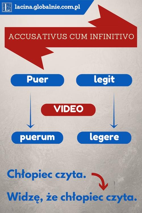 Accusativus cum infinitivo (ACI)
