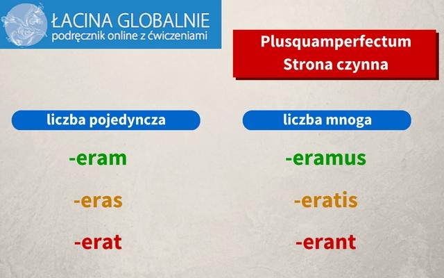 Plusquamperfectum activi